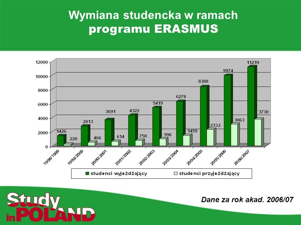 Wymiana studencka w ramach programu ERASMUS Dane za rok akad. 2006/07