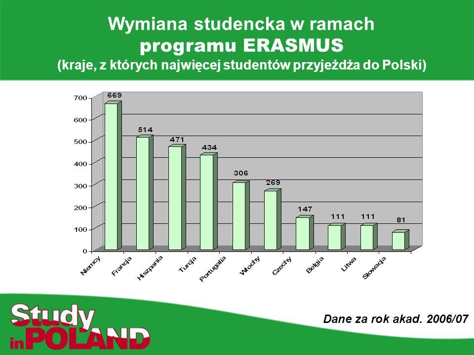 Wymiana studencka w ramach programu ERASMUS (kraje, z których najwięcej studentów przyjeżdża do Polski) Dane za rok akad.