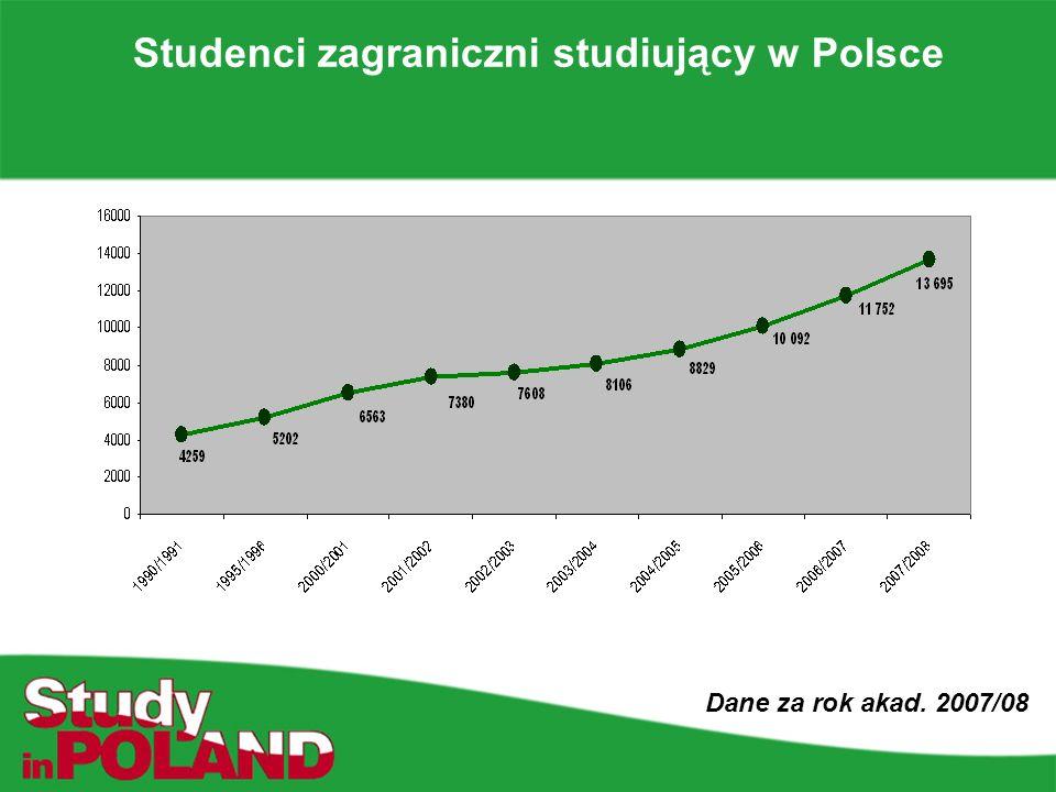 Studenci zagraniczni studiujący w Polsce Dane za rok akad. 2007/08