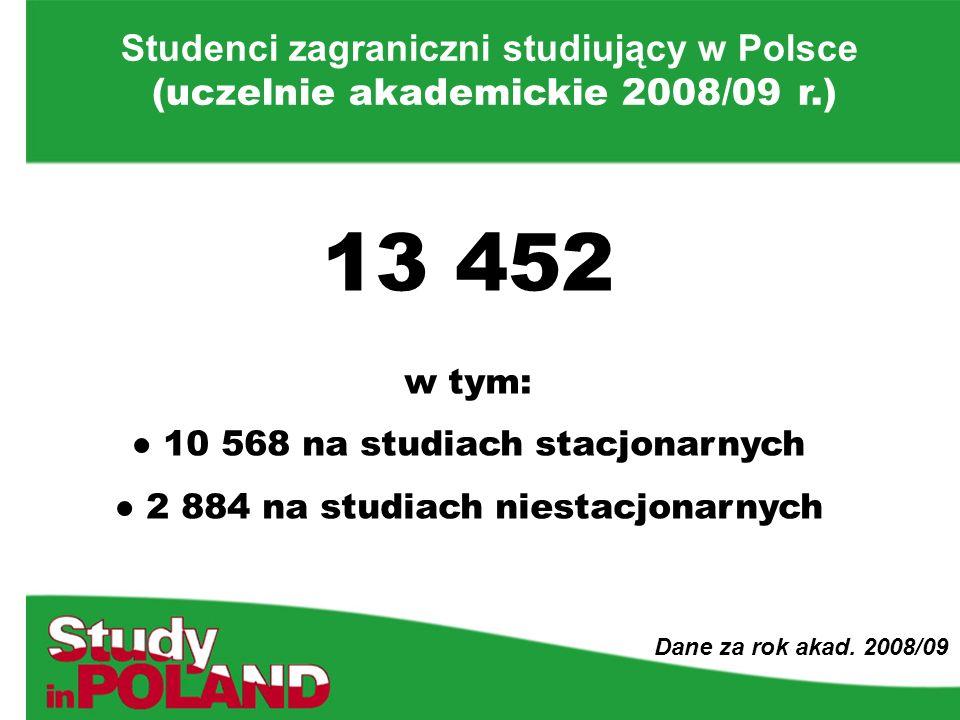 Studenci zagraniczni studiujący w Polsce (uczelnie akademickie 2008/09 r.) Dane za rok akad.