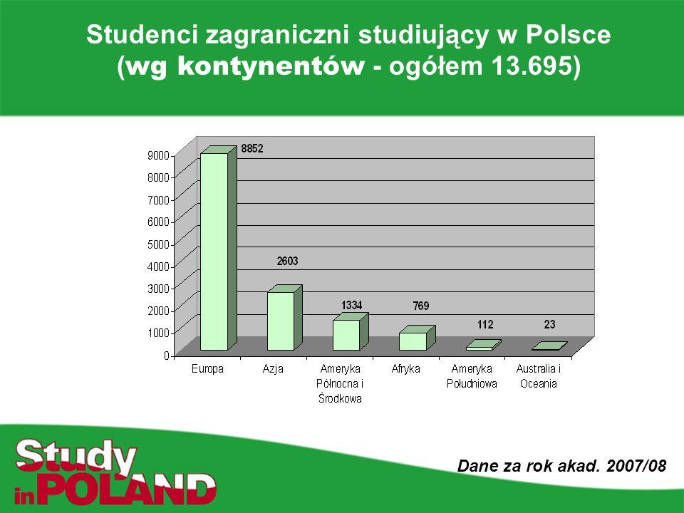 Studenci zagraniczni studiujący w Polsce ( wg kontynentów - ogółem 13.695) Dane za rok akad.