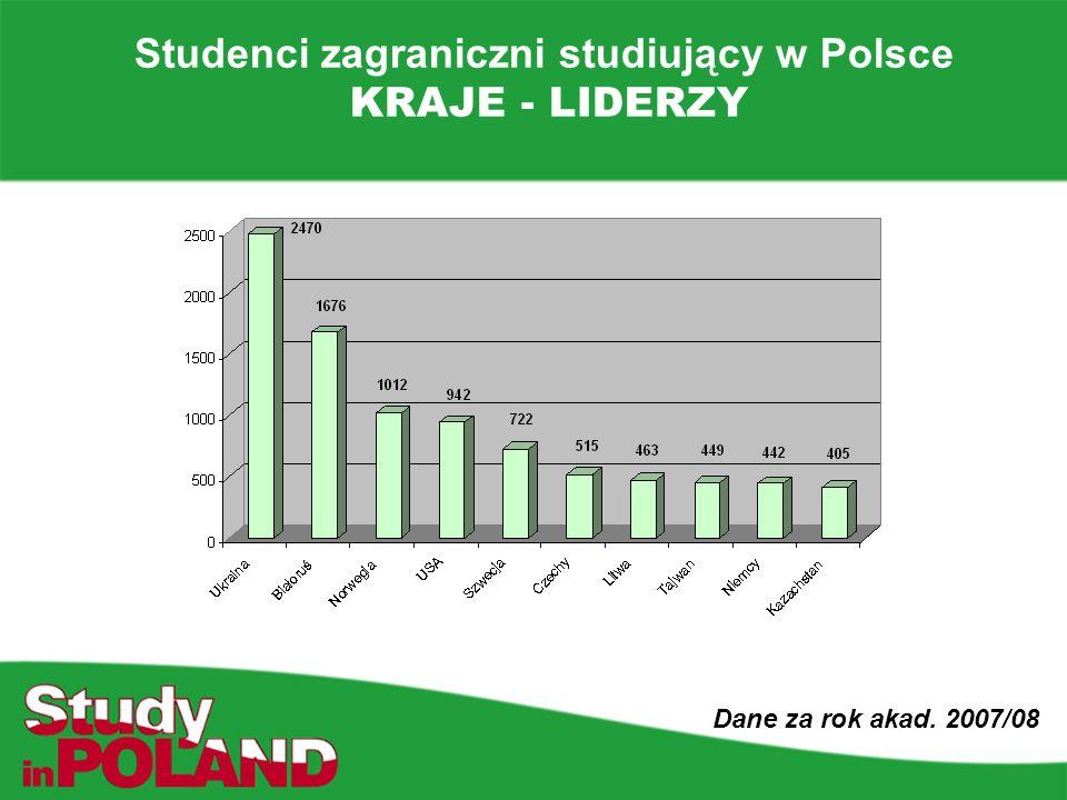 Studenci zagraniczni studiujący w Polsce KRAJE - LIDERZY Dane za rok akad. 2007/08