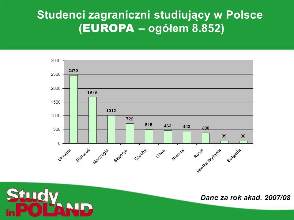 Studenci zagraniczni studiujący w Polsce ( EUROPA – ogółem 8.852) Dane za rok akad. 2007/08