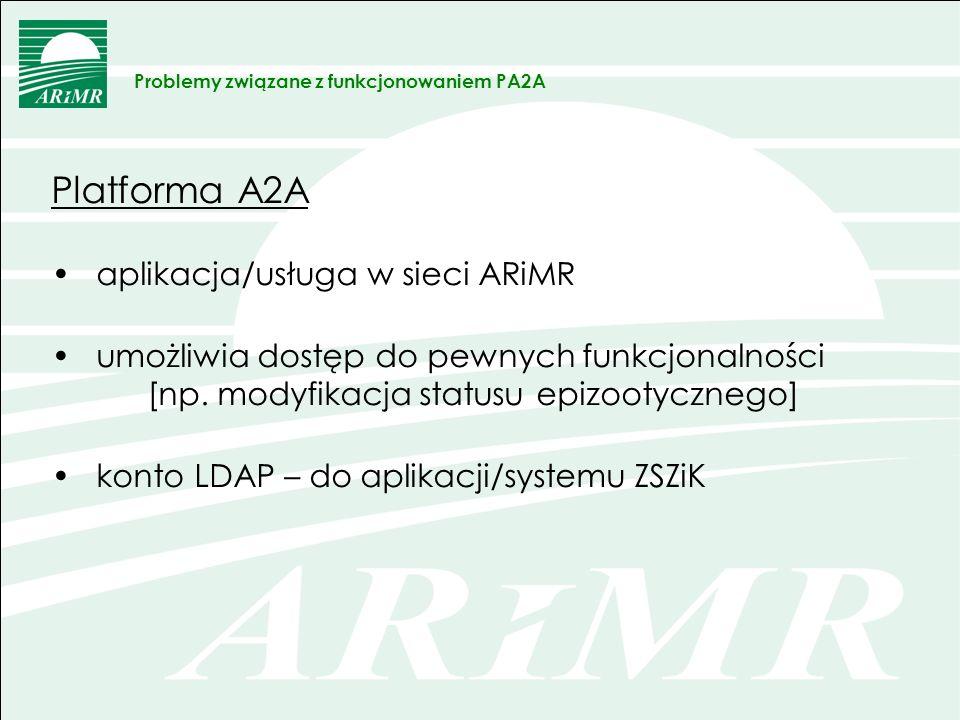Logowanie Strona WWW: https://pa2a.doplaty.gov.pl WebVPN – dostęp do sieci ARiMR Platforma A2A – dostęp do funkcjonalności Platforma A2A