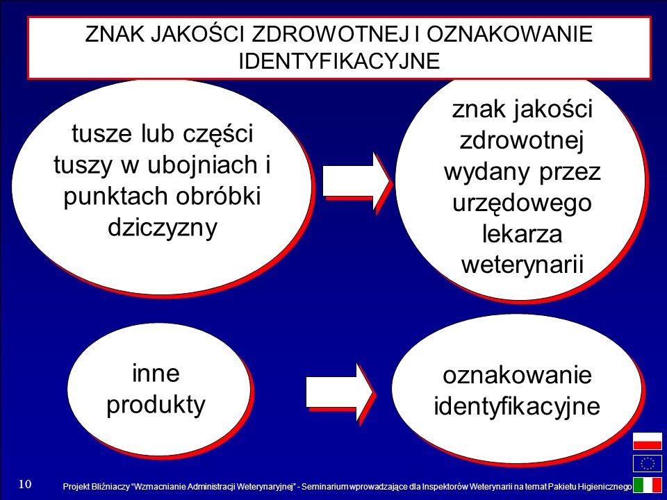 Projekt Bliźniaczy Wzmacnianie Administracji Weterynaryjnej - Seminarium wprowadzające dla Inspektorów Weterynarii na temat Pakietu Higienicznego 10 t
