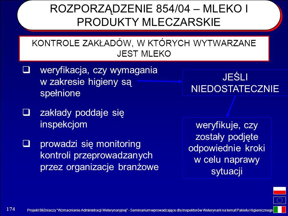 Projekt Bliźniaczy Wzmacnianie Administracji Weterynaryjnej - Seminarium wprowadzające dla Inspektorów Weterynarii na temat Pakietu Higienicznego 174