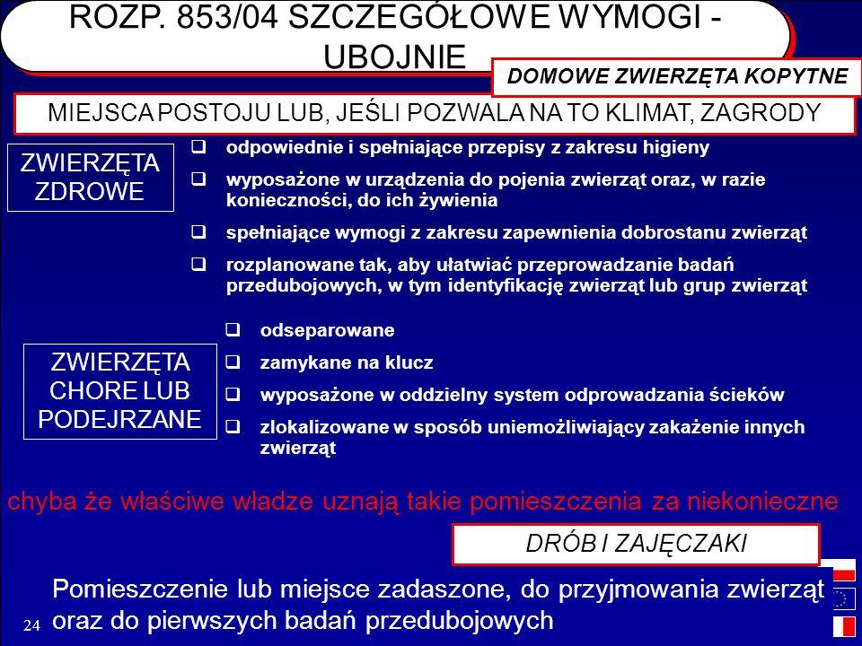Projekt Bliźniaczy Wzmacnianie Administracji Weterynaryjnej - Seminarium wprowadzające dla Inspektorów Weterynarii na temat Pakietu Higienicznego 24 R
