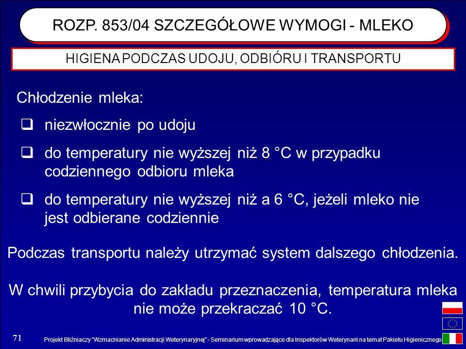 Projekt Bliźniaczy Wzmacnianie Administracji Weterynaryjnej - Seminarium wprowadzające dla Inspektorów Weterynarii na temat Pakietu Higienicznego 71 R