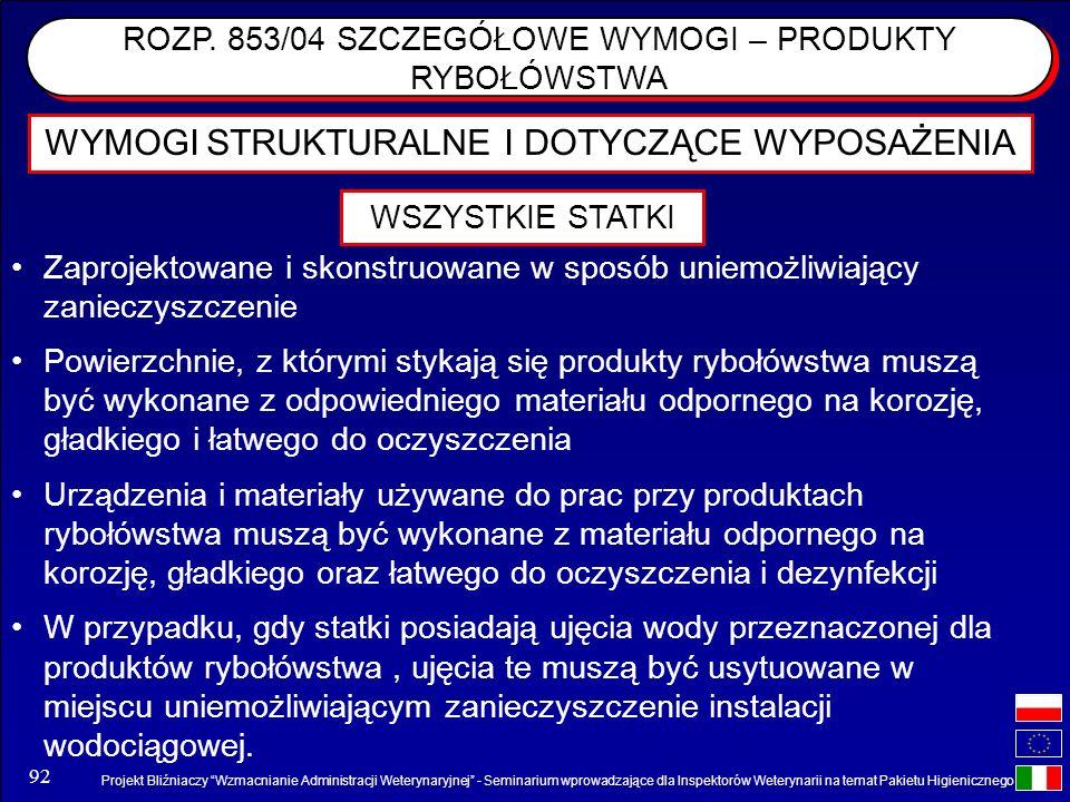 Projekt Bliźniaczy Wzmacnianie Administracji Weterynaryjnej - Seminarium wprowadzające dla Inspektorów Weterynarii na temat Pakietu Higienicznego 92 W