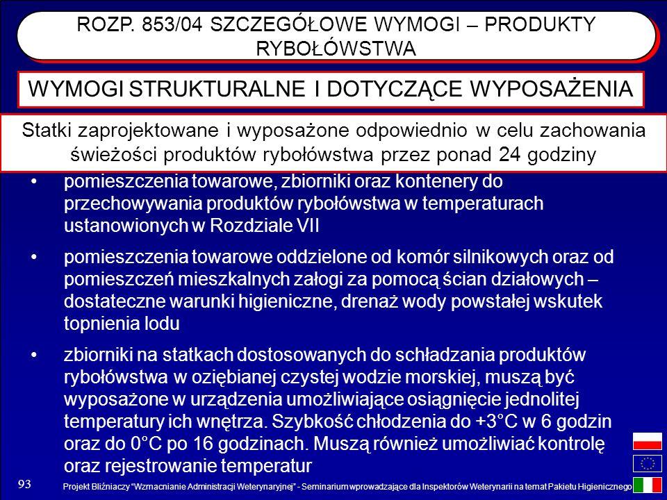 Projekt Bliźniaczy Wzmacnianie Administracji Weterynaryjnej - Seminarium wprowadzające dla Inspektorów Weterynarii na temat Pakietu Higienicznego 93 p