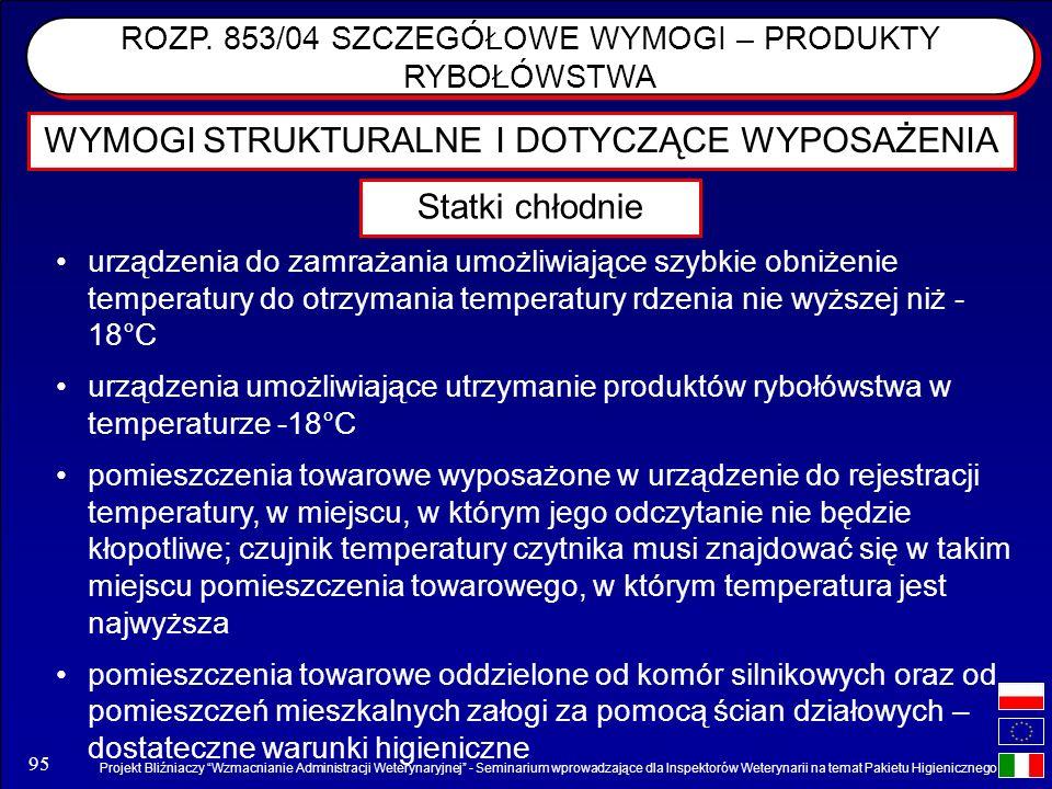 Projekt Bliźniaczy Wzmacnianie Administracji Weterynaryjnej - Seminarium wprowadzające dla Inspektorów Weterynarii na temat Pakietu Higienicznego 95 u