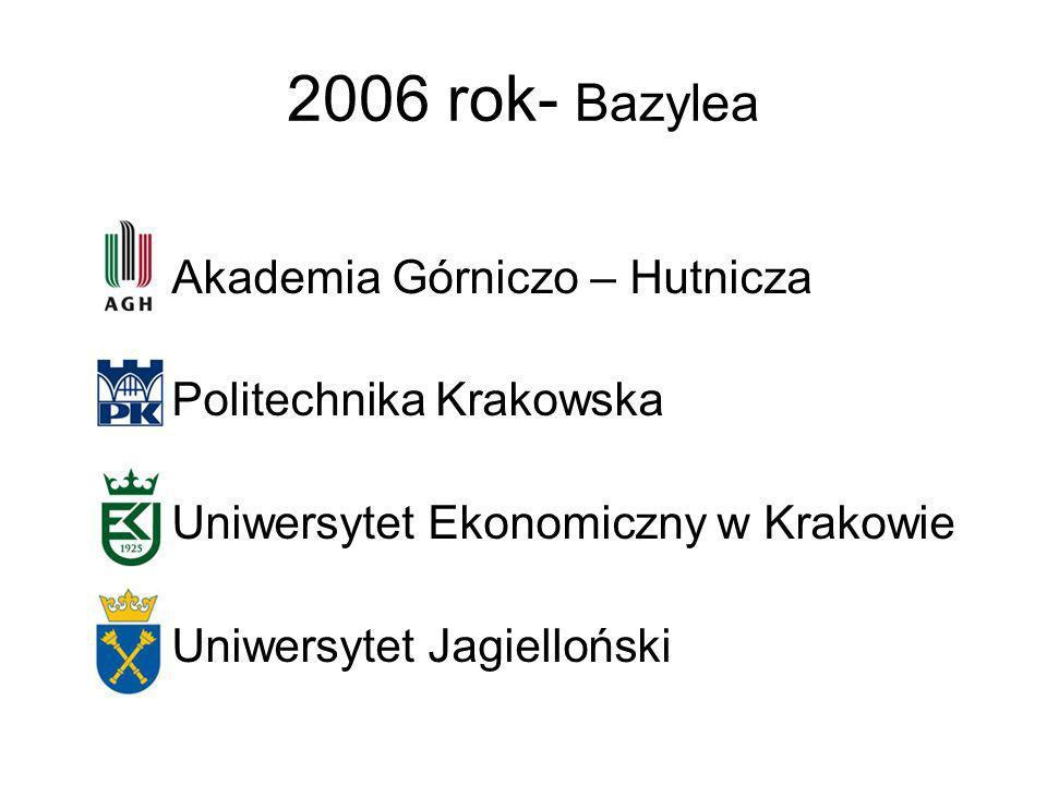 Trudności Instytucje publiczne- finanse publiczne 2 Polaków- 3 zdania dodatkowe obowiązki przy nie zwiększonej liczbie etatów