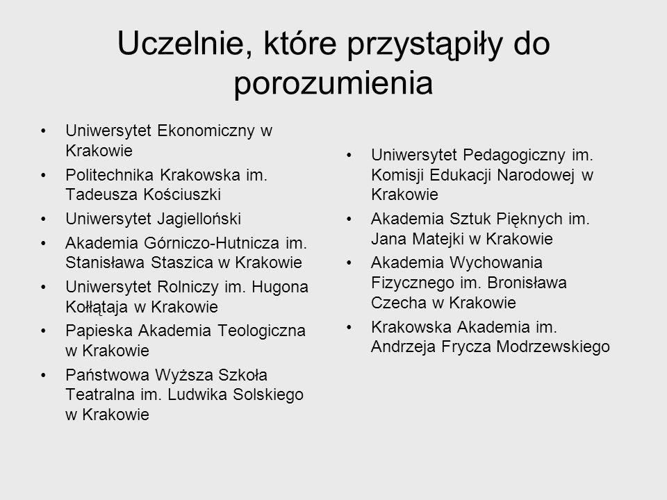 Promocja międzynarodowa Krakowa jako ośrodka akademickiego Przygotowanie materiałów promocyjnych Spotkania z inwestorami Udział w targach, konferencjach i innych wydarzeniach międzynarodowych Uruchomienie portalu internetowego Study in Krakow