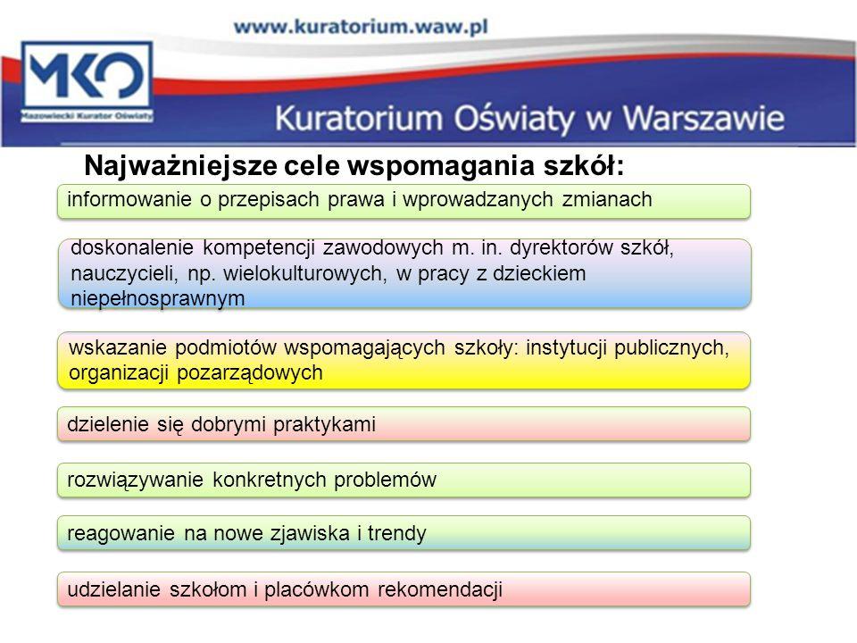 Najważniejsze cele wspomagania szkół: informowanie o przepisach prawa i wprowadzanych zmianach doskonalenie kompetencji zawodowych m. in. dyrektorów s