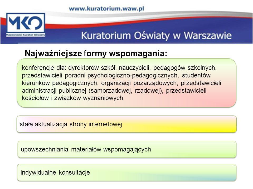 Najważniejsze formy wspomagania: konferencje dla: dyrektorów szkół, nauczycieli, pedagogów szkolnych, przedstawicieli poradni psychologiczno-pedagogic