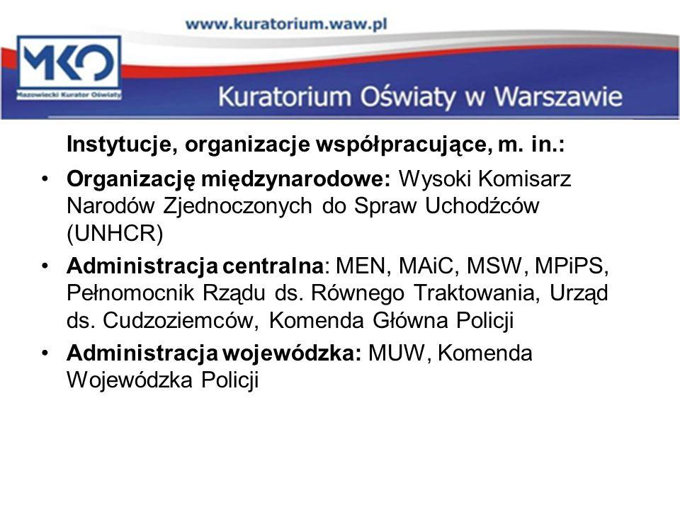 Instytucje, organizacje współpracujące, m.