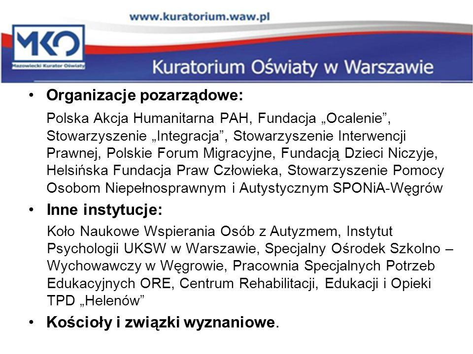 Organizacje pozarządowe: Polska Akcja Humanitarna PAH, Fundacja Ocalenie, Stowarzyszenie Integracja, Stowarzyszenie Interwencji Prawnej, Polskie Forum