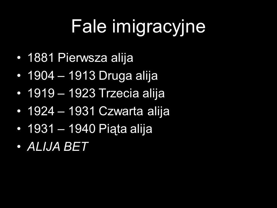 1916 tajny układ Syces – Picot