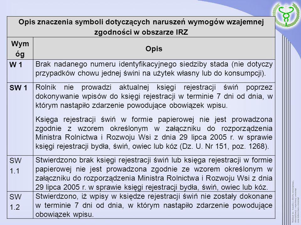 Opis znaczenia symboli dotyczących naruszeń wymogów wzajemnej zgodności w obszarze IRZ Wym óg Opis W 1 Brak nadanego numeru identyfikacyjnego siedziby