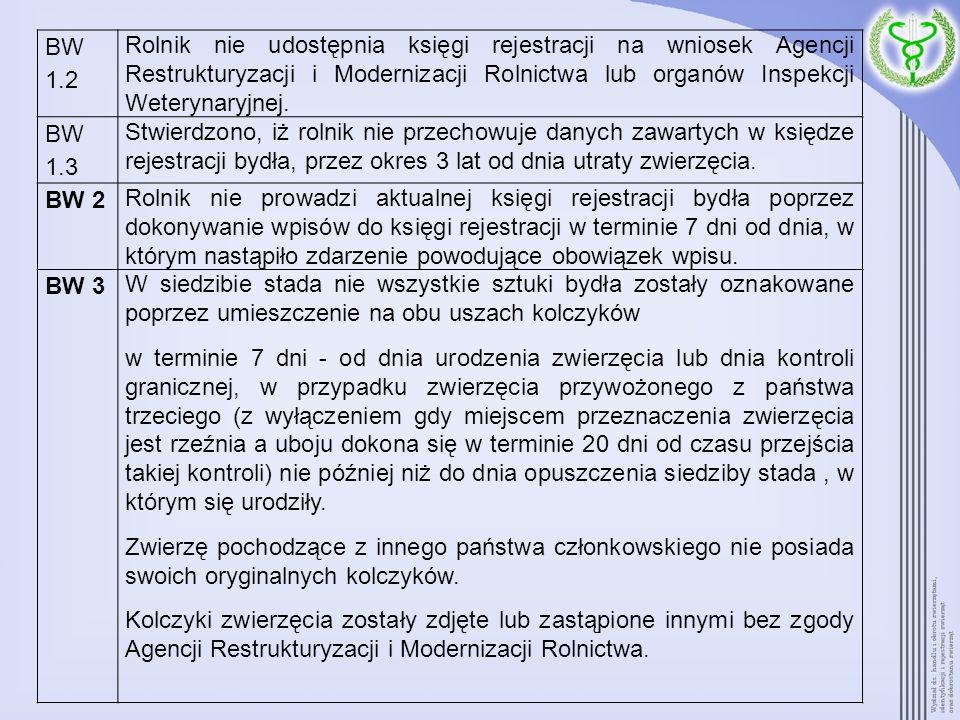BW 1.2 Rolnik nie udostępnia księgi rejestracji na wniosek Agencji Restrukturyzacji i Modernizacji Rolnictwa lub organów Inspekcji Weterynaryjnej. BW