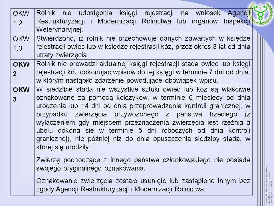 OKW 1.2 Rolnik nie udostępnia księgi rejestracji na wniosek Agencji Restrukturyzacji i Modernizacji Rolnictwa lub organów Inspekcji Weterynaryjnej. OK