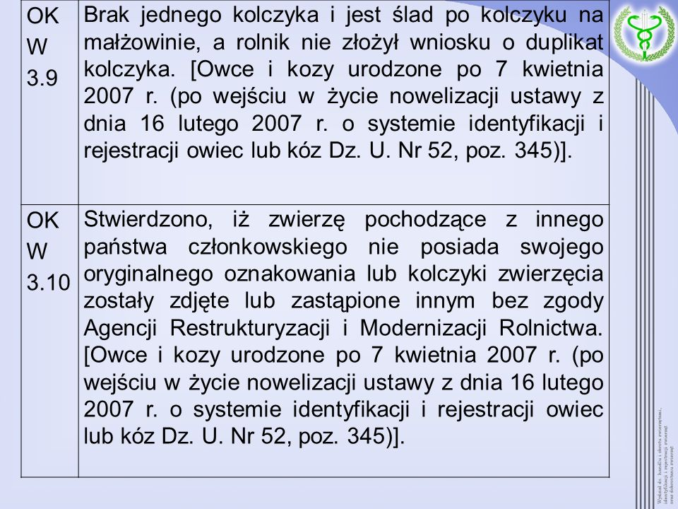OKW 4 Brak dokumentów przewozowych w przypadku owiec i kóz urodzonych po 9 lipca 2005 roku, zgodnych ze wzorem rozporządzenia Ministra Rolnictwa i Rozwoju Wsi z dnia 19 lipca 2005 r.