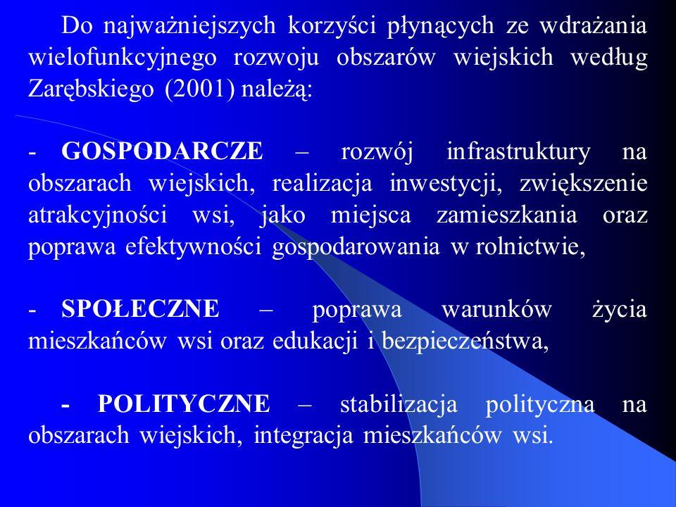 Do najważniejszych korzyści płynących ze wdrażania wielofunkcyjnego rozwoju obszarów wiejskich według Zarębskiego (2001) należą: -GOSPODARCZE – rozwój infrastruktury na obszarach wiejskich, realizacja inwestycji, zwiększenie atrakcyjności wsi, jako miejsca zamieszkania oraz poprawa efektywności gospodarowania w rolnictwie, -SPOŁECZNE – poprawa warunków życia mieszkańców wsi oraz edukacji i bezpieczeństwa, - POLITYCZNE – stabilizacja polityczna na obszarach wiejskich, integracja mieszkańców wsi.
