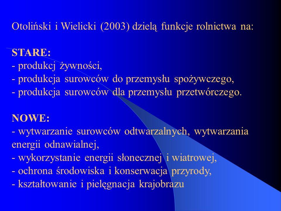 Otoliński i Wielicki (2003) dzielą funkcje rolnictwa na: STARE: - produkcj żywności, - produkcja surowców do przemysłu spożywczego, - produkcja surowców dla przemysłu przetwórczego.