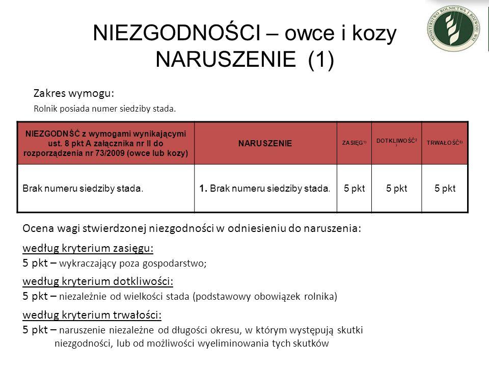 NIEZGODNOŚCI – owce i kozy NARUSZENIE (1) NIEZGODNŚĆ z wymogami wynikającymi ust. 8 pkt A załącznika nr II do rozporządzenia nr 73/2009 (owce lub kozy