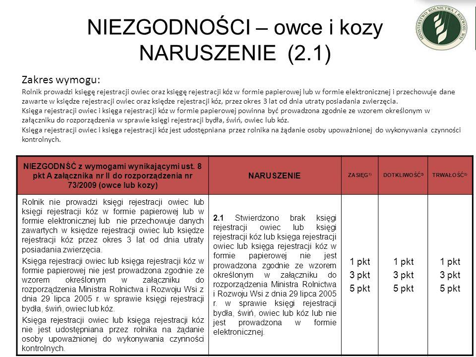 NIEZGODNOŚCI – owce i kozy NARUSZENIE (2.1) NIEZGODNŚĆ z wymogami wynikającymi ust. 8 pkt A załącznika nr II do rozporządzenia nr 73/2009 (owce lub ko