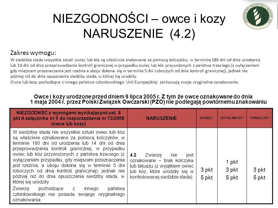 NIEZGODNOŚCI – owce i kozy NARUSZENIE (4.2) Owce i kozy urodzone przed dniem 9 lipca 2005 r. Z tym że owce oznakowane do dnia 1 maja 2004 r. przez Pol