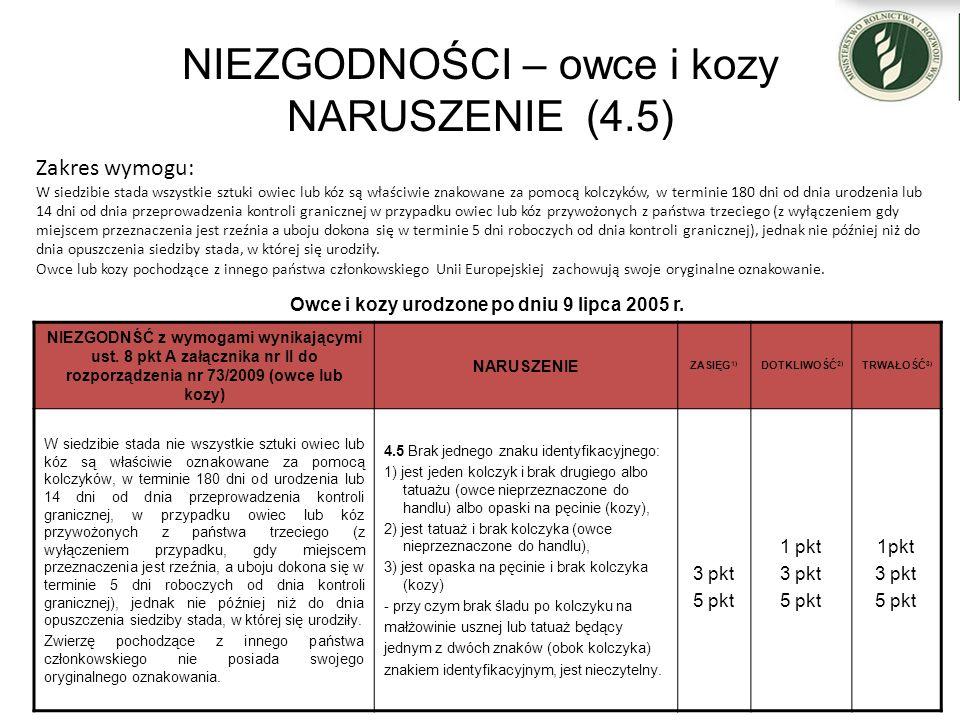 NIEZGODNOŚCI – owce i kozy NARUSZENIE (4.5) Owce i kozy urodzone po dniu 9 lipca 2005 r. NIEZGODNŚĆ z wymogami wynikającymi ust. 8 pkt A załącznika nr
