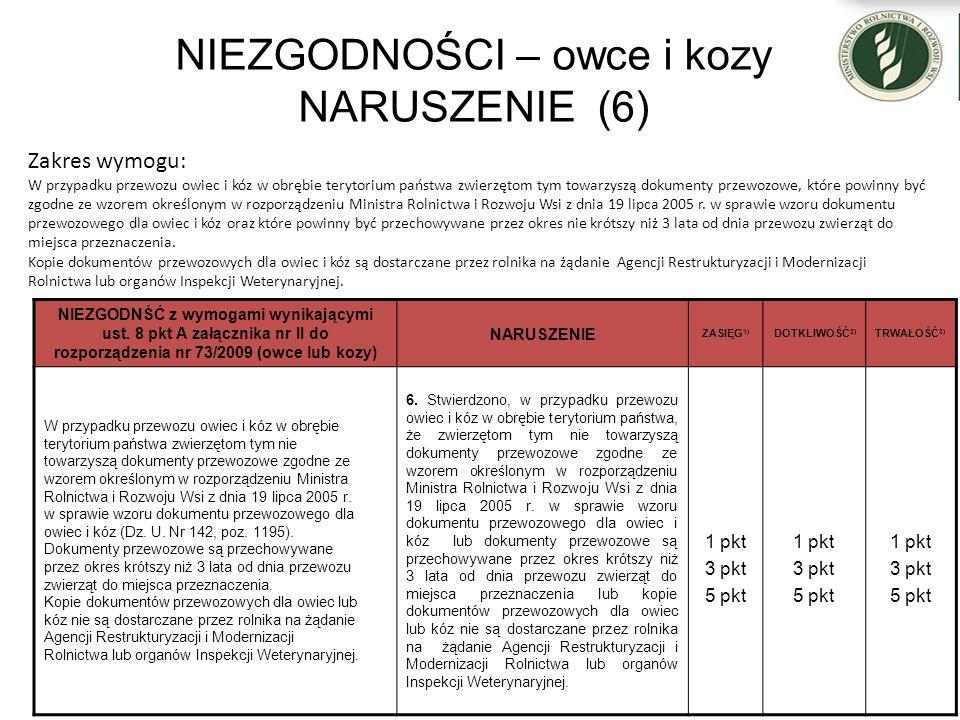 NIEZGODNOŚCI – owce i kozy NARUSZENIE (6) NIEZGODNŚĆ z wymogami wynikającymi ust. 8 pkt A załącznika nr II do rozporządzenia nr 73/2009 (owce lub kozy