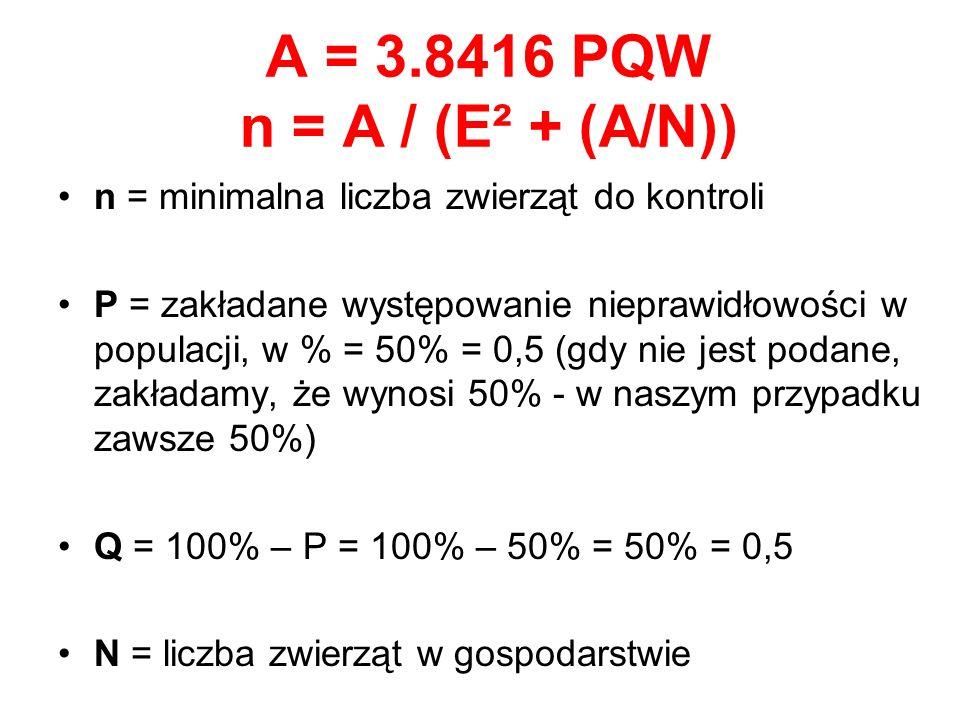 A = 3.8416 PQW n = A / (E² + (A/N)) n = minimalna liczba zwierząt do kontroli P = zakładane występowanie nieprawidłowości w populacji, w % = 50% = 0,5