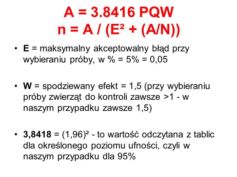 A = 3.8416 PQW n = A / (E² + (A/N)) E = maksymalny akceptowalny błąd przy wybieraniu próby, w % = 5% = 0,05 W = spodziewany efekt = 1,5 (przy wybieran