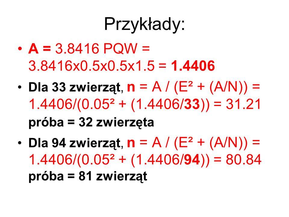 Przykłady: A = 3.8416 PQW = 3.8416x0.5x0.5x1.5 = 1.4406 Dla 33 zwierząt, n = A / (E² + (A/N)) = 1.4406/(0.05² + (1.4406/33)) = 31.21 próba = 32 zwierz