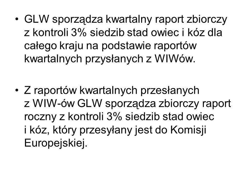 GLW sporządza kwartalny raport zbiorczy z kontroli 3% siedzib stad owiec i kóz dla całego kraju na podstawie raportów kwartalnych przysłanych z WIWów.