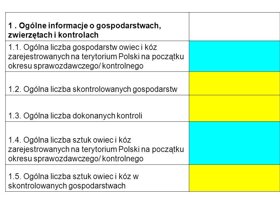 1. Ogólne informacje o gospodarstwach, zwierzętach i kontrolach 1.1. Ogólna liczba gospodarstw owiec i kóz zarejestrowanych na terytorium Polski na po