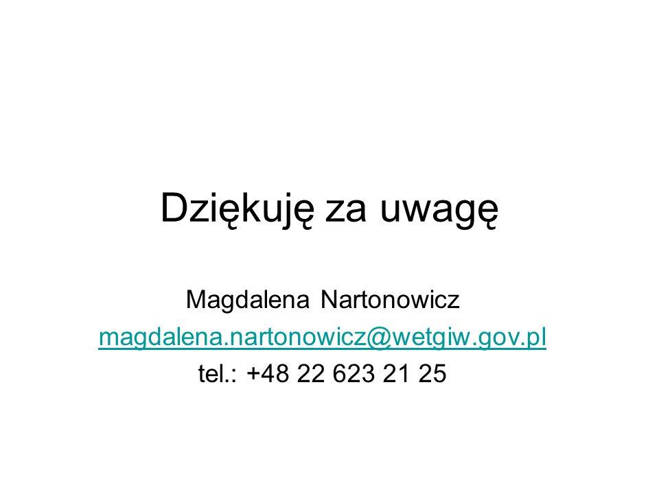 Dziękuję za uwagę Magdalena Nartonowicz magdalena.nartonowicz@wetgiw.gov.pl@wetgiw.gov.pl tel.: +48 22 623 21 25
