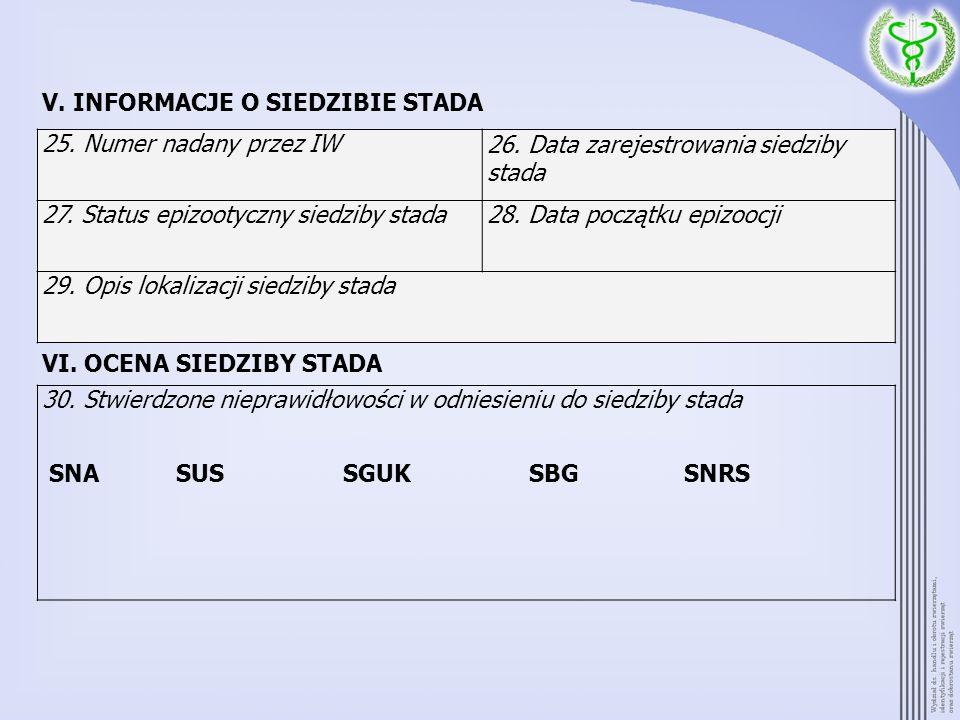 V. INFORMACJE O SIEDZIBIE STADA 25. Numer nadany przez IW26. Data zarejestrowania siedziby stada 27. Status epizootyczny siedziby stada28. Data począt