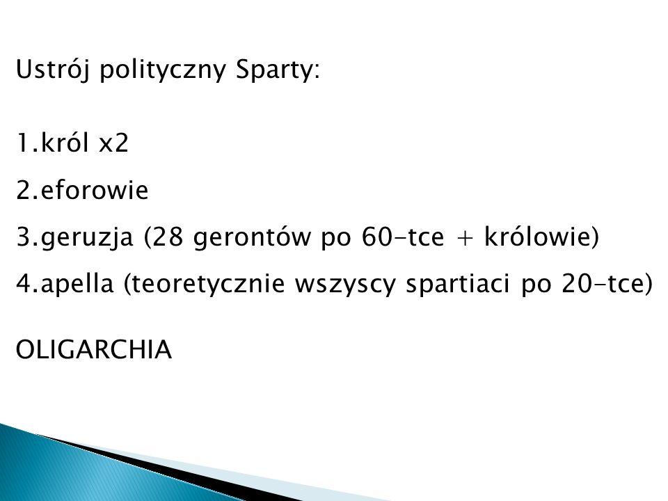 Ustrój polityczny Sparty: 1.król x2 2.eforowie 3.geruzja (28 gerontów po 60-tce + królowie) 4.apella (teoretycznie wszyscy spartiaci po 20-tce) OLIGAR