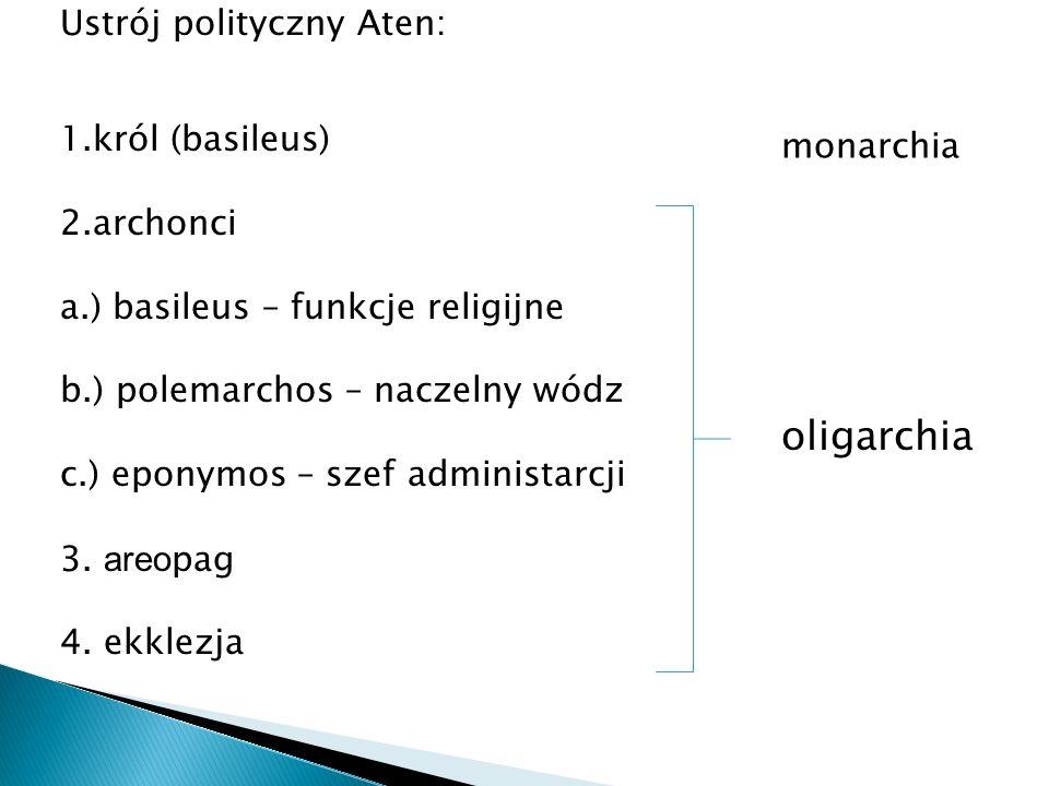 Ustrój polityczny Aten: 1.król (basileus) 2.archonci a.) basileus – funkcje religijne b.) polemarchos – naczelny wódz c.) eponymos – szef administarcj