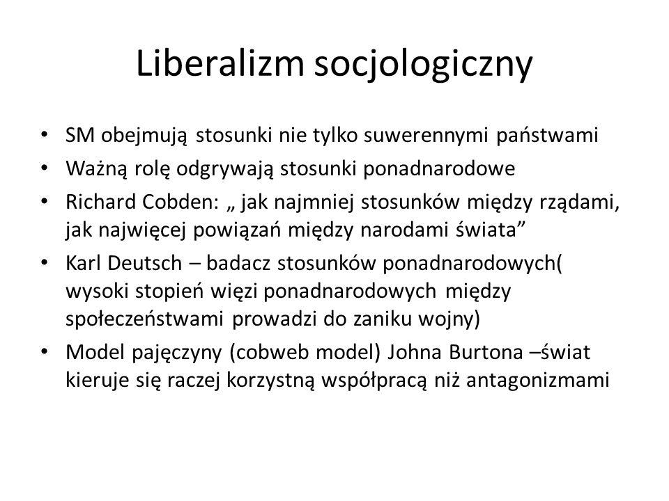Liberalizm współzależności Podział pracy zwiększa współzależność, co powoduje zmniejszenie konfliktów Funkcjonalistyczna teoria integracji Davida Mitranego (większy stopień współzależności umacnia pokój) Ernst Haas Robert Keohane Joseph Nye Modernizacja zwiększa stopień i zakres współzależności między państwami.