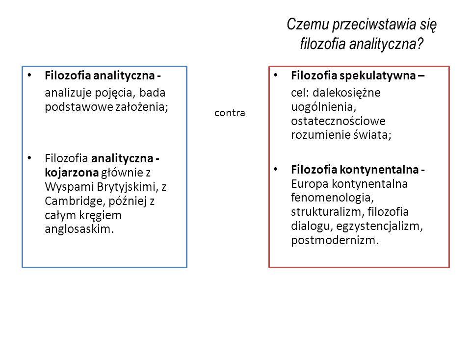 Podstawowy podział w obrębie fil.