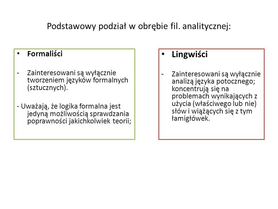 Podstawowy podział w obrębie fil. analitycznej: Formaliści -Zainteresowani są wyłącznie tworzeniem języków formalnych (sztucznych). - Uważają, że logi