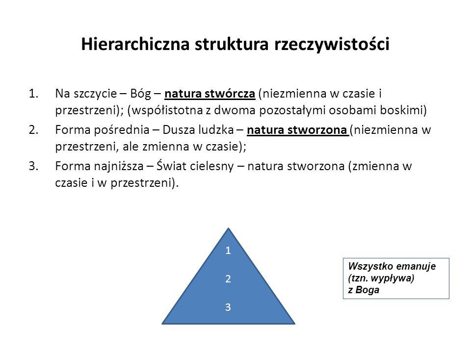 Hierarchiczna struktura rzeczywistości 1.Na szczycie – Bóg – natura stwórcza (niezmienna w czasie i przestrzeni); (współistotna z dwoma pozostałymi os