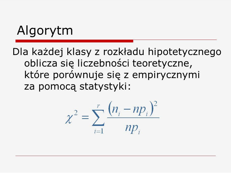 Symbolika n i – liczebności klas wartości n – wielkość próby p i – prawdopodobieństwa odpowiadające wartościom obserwowanym w próbie, zgodne z testowanym typem rozkładu r – liczba klas wartości cechy