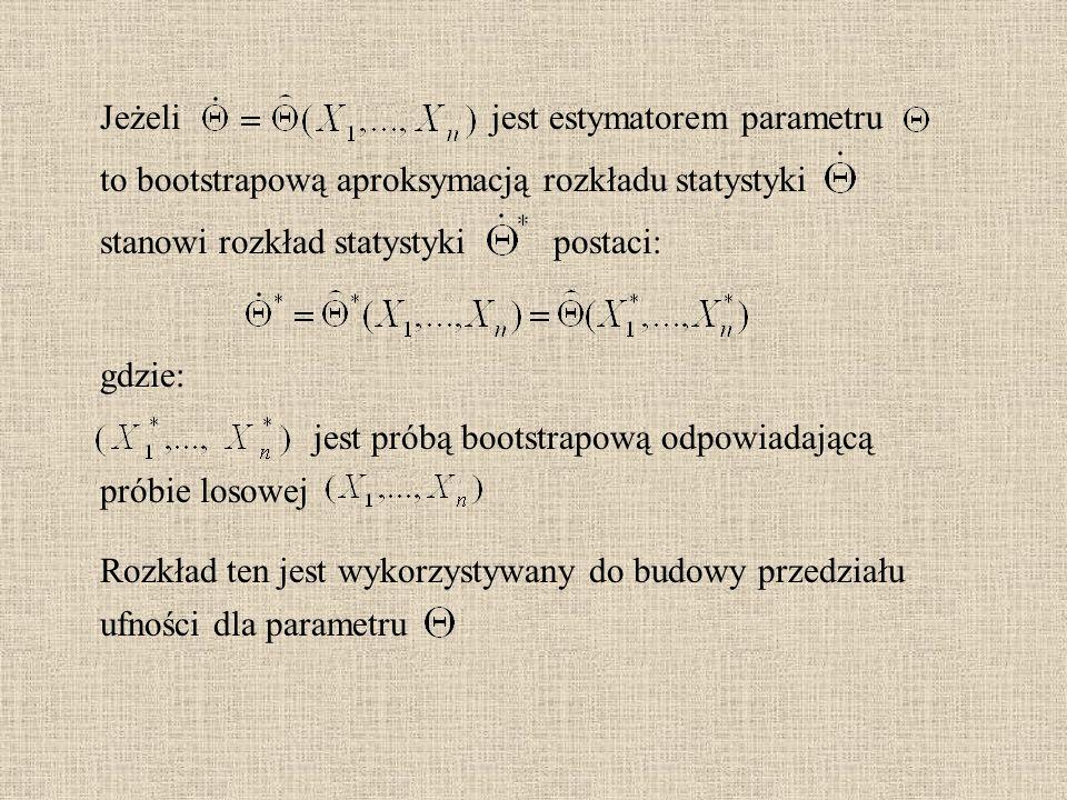gdzie: jest próbą bootstrapową odpowiadającą próbie losowej Jeżeli to bootstrapową aproksymacją rozkładu statystyki jest estymatorem parametru stanowi rozkład statystykipostaci: Rozkład ten jest wykorzystywany do budowy przedziału ufności dla parametru