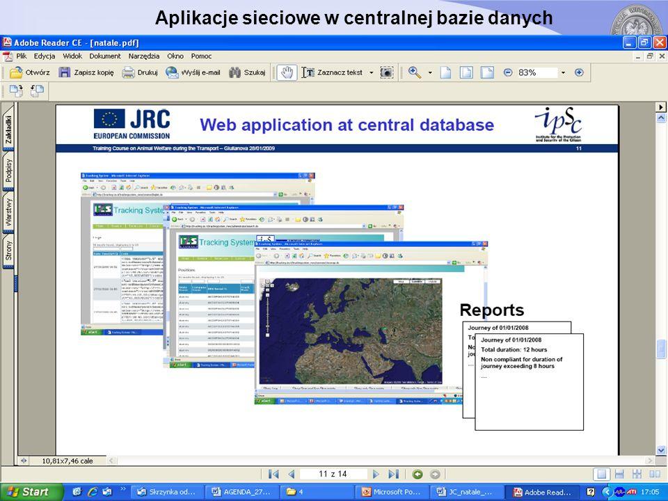 Aplikacje sieciowe w centralnej bazie danych