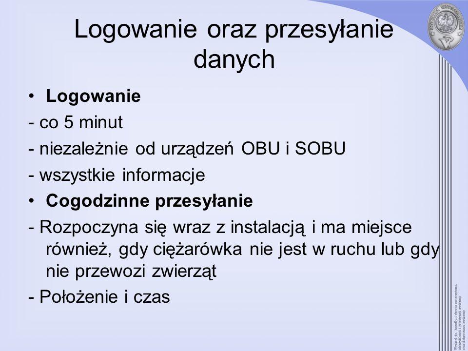 Logowanie oraz przesyłanie danych Logowanie - co 5 minut - niezależnie od urządzeń OBU i SOBU - wszystkie informacje Cogodzinne przesyłanie - Rozpoczy